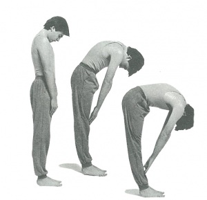 The Lumbar Pelvic Rhythm