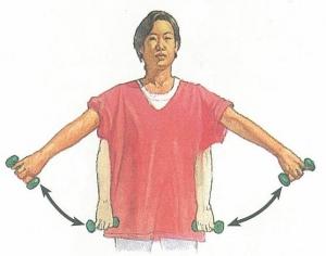exercises to combat shoulder pain